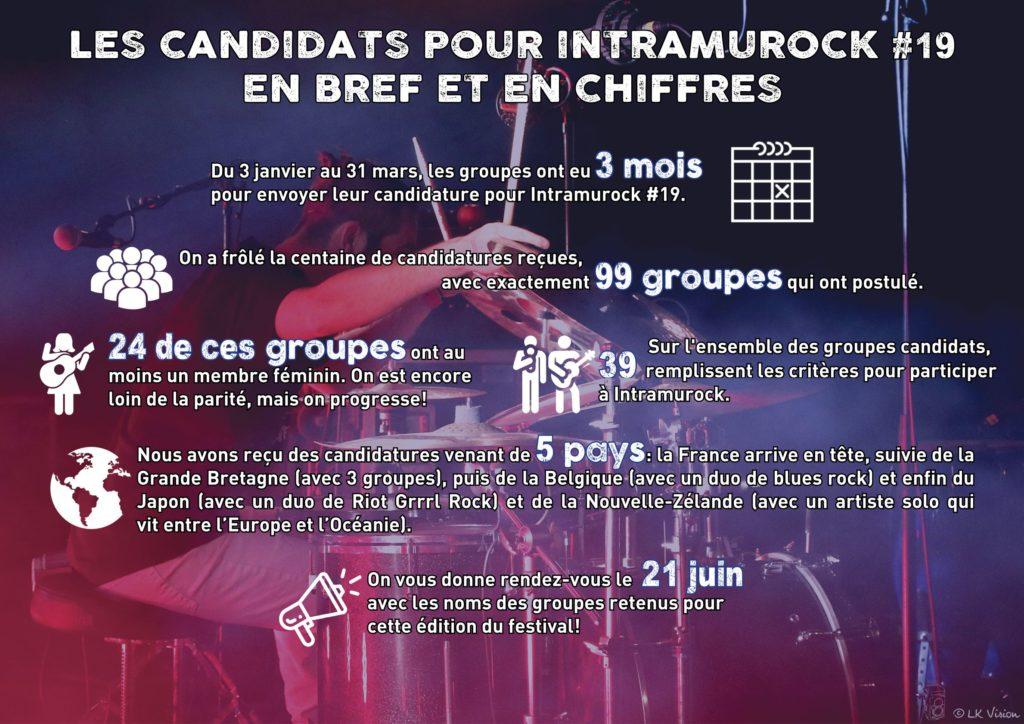 candidatures Intramurock #19